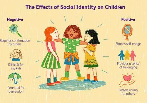 theory of personality development 2