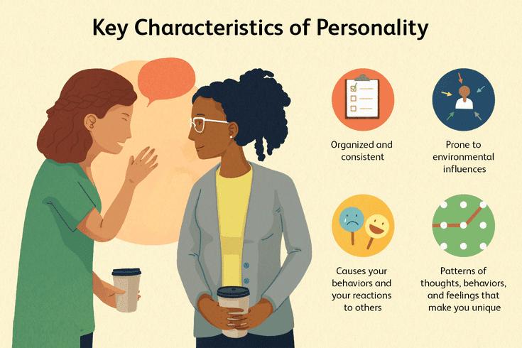 theory of personality development